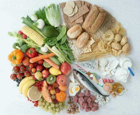питание по времени для похудения парню